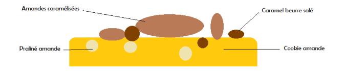 Cookie amande FR